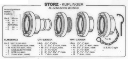 Storz Hose Couplings